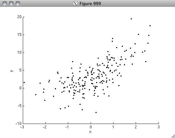 Random analyses in MATLAB: Basics of regression and model