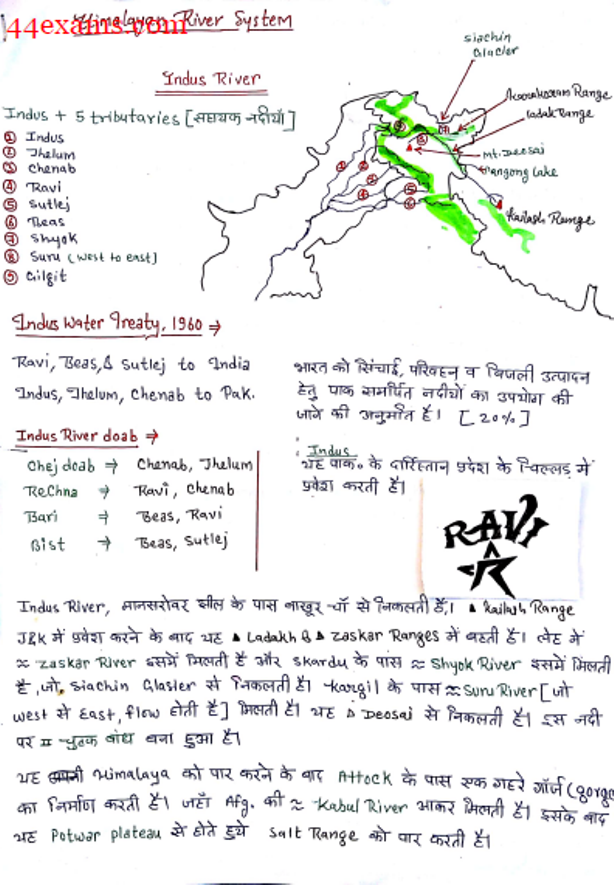 Indian River System Hand Written Notes : For All Competitive Exam Hindi PDF Book