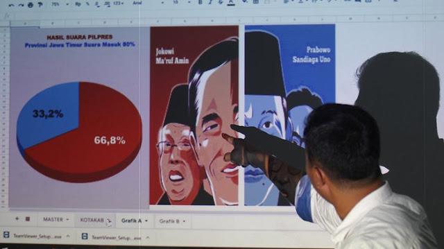 Kemenangan KH Maruf Amin di Jatim: Kuasa NU Begitu Tangguh Sejak 1955
