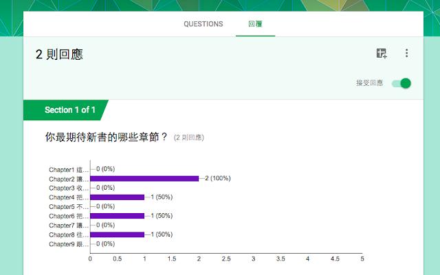 Google 表單新介面你試過嗎?快速設計時尚問卷調查 google%2Bform-07