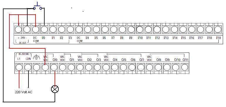 Allen Bradley Plc Wiring Diagrams Switch Diagram Outlet Kursus Pelatihan Hmi Scada Jakarta Depok Bekasi Tangerang Power