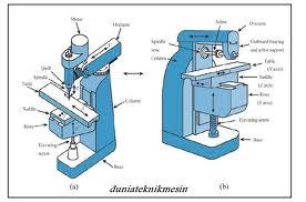 Image Result For Konstruksi Mesin Milling