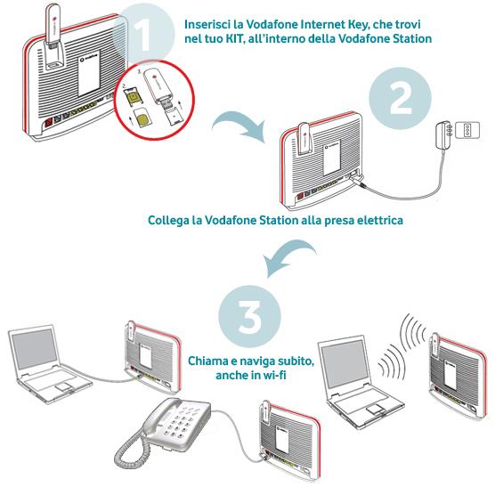 Yaathra Computers Huawei Hg556a Adsl Wifi 3g Print Server
