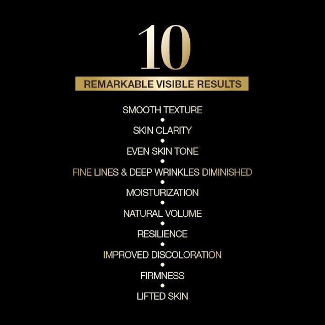 SHOP ANEW ULTIMATE