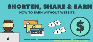 Situs URL Shortener terbaik