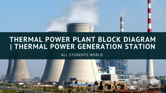 Thermal Power Plant Block Diagram Thermal Power Generation Station