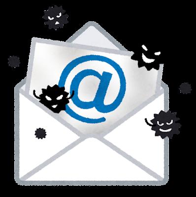 ウイルスに感染したEメールのイラスト