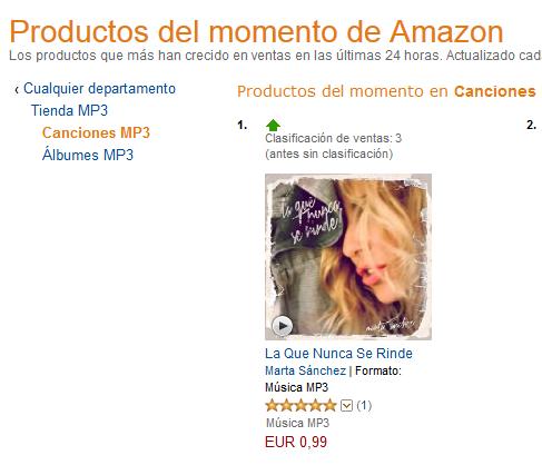 Numero Tfno Amazon España