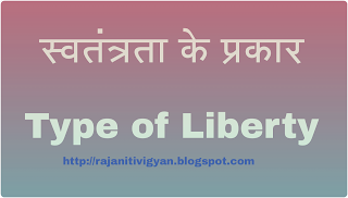 Type of Liberty- natural, civil, political, economic, social