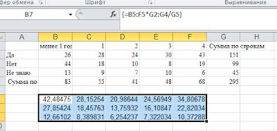 Как в excel быстро считать ожидаемые частоты для вычисления Хи квадрат