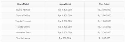 Rental Mobil Alphard di Jakarta