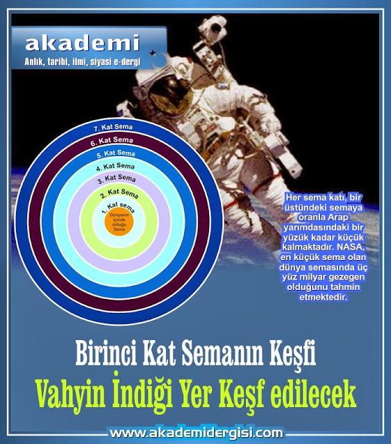 astronomi, bilim, birinci kat sema, gayb, güneşin batıdan doğması, vahiy, semalar, süleyman hilmi tunahan, teknoloji, uzay bilimi,