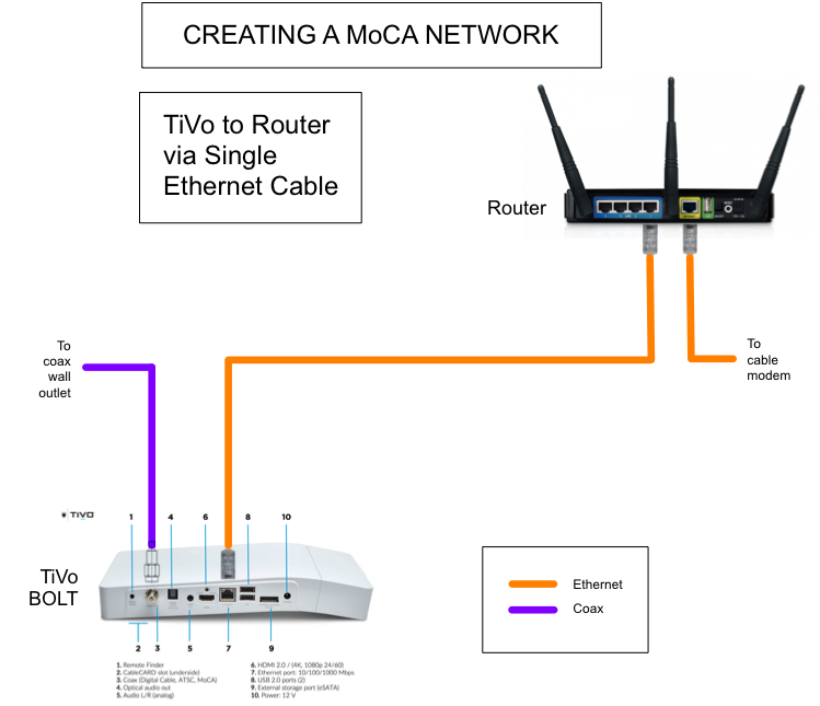 Tivo Wiring Diagrams Wiring Diagram
