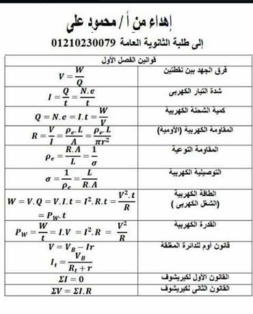 ملخص قوانين مادة الفيزياء كاملة للصف الثالث الثانوى , الشهادة الثانوية العامة 2018 , الاستاذ محمود على
