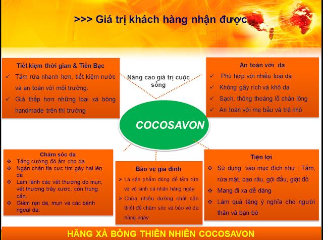 05 Giá Trị Cốt Lõi Xà Bông Việt Nam Mang Lại Cho Khách Hàng