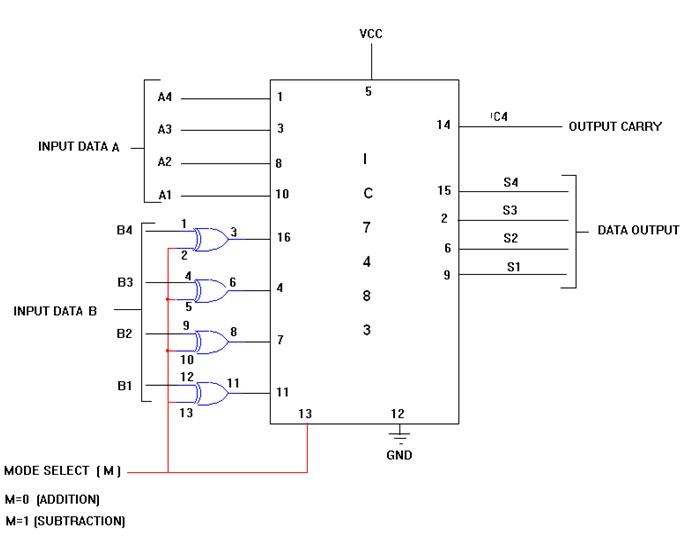 binary full subtractor logic diagram - siuwymedka's blog logic diagram of up down counter #13