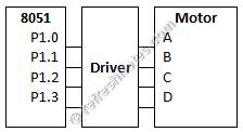8051 Stepper Motor Interfacing