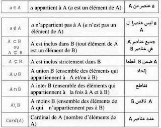 ترجمة الرموز الرياضياتية فهمها symbols3.jpg