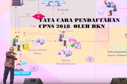 Inilah Prosedur Pendaftaran dan Seleksi CPNS 2018 Resmi dari BKN