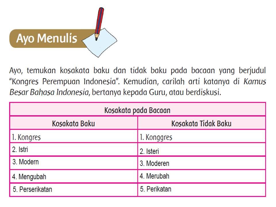 Bahsa Indonesia Hal 163 Tugas Kelas 11