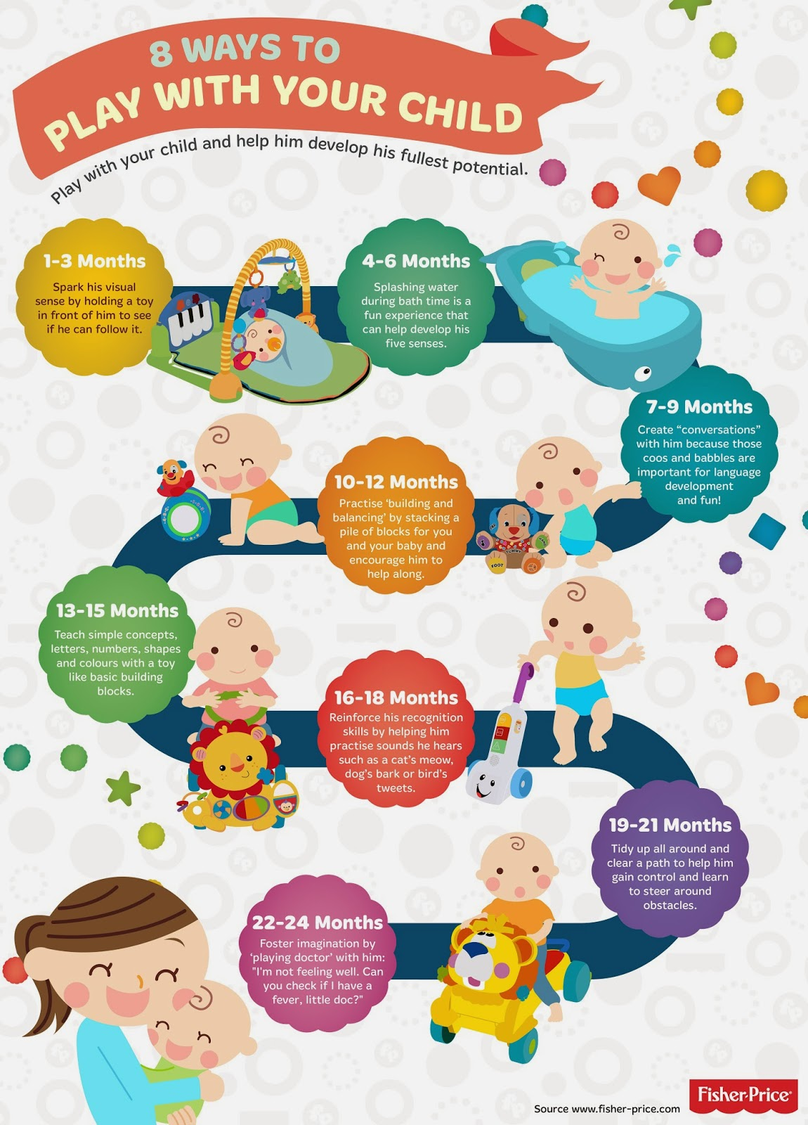 Developmental Activities For Your 0 To 6 Months Old Baby