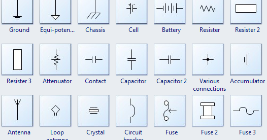 Basic Electrical Symbols Electrical Engineering Pics