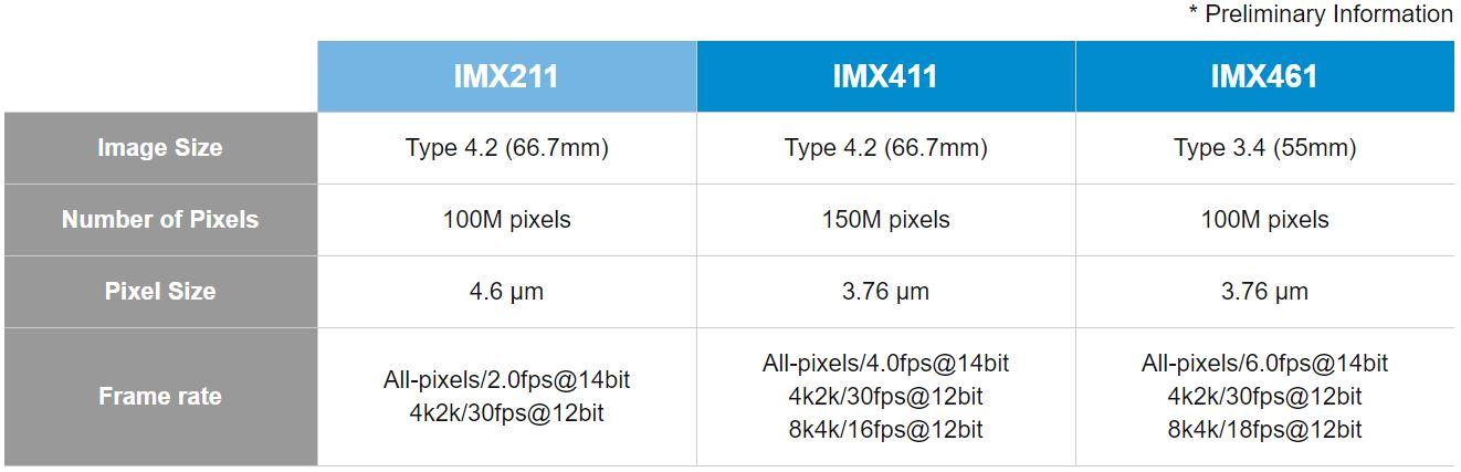 La nouvelle génération... Sony%2BMF%2BLineup%2B2017-1