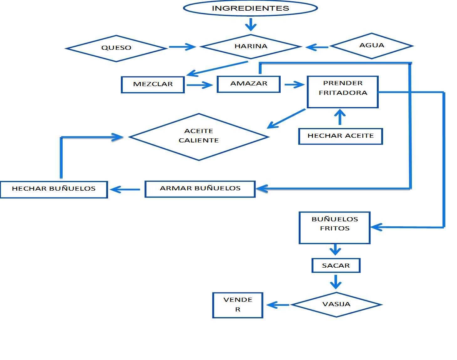 Evinrude Etec 250 Wiring Diagram Two Amp Diagrama E Tec Elementos De Un Poema