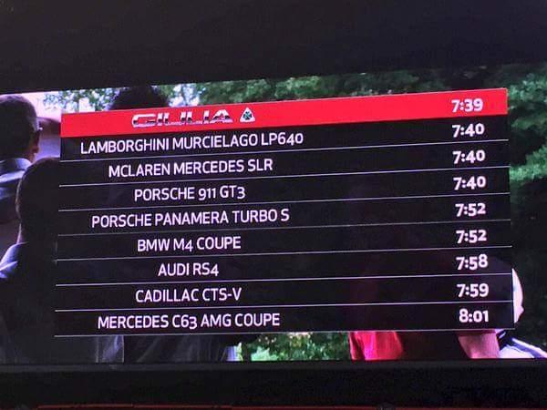 giulia%2Bnurburgring Με 79.000 ευρώ, τελική 307 χαω η Giulia QV