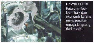 truk hino dutro mixer 3 kubik surabaya