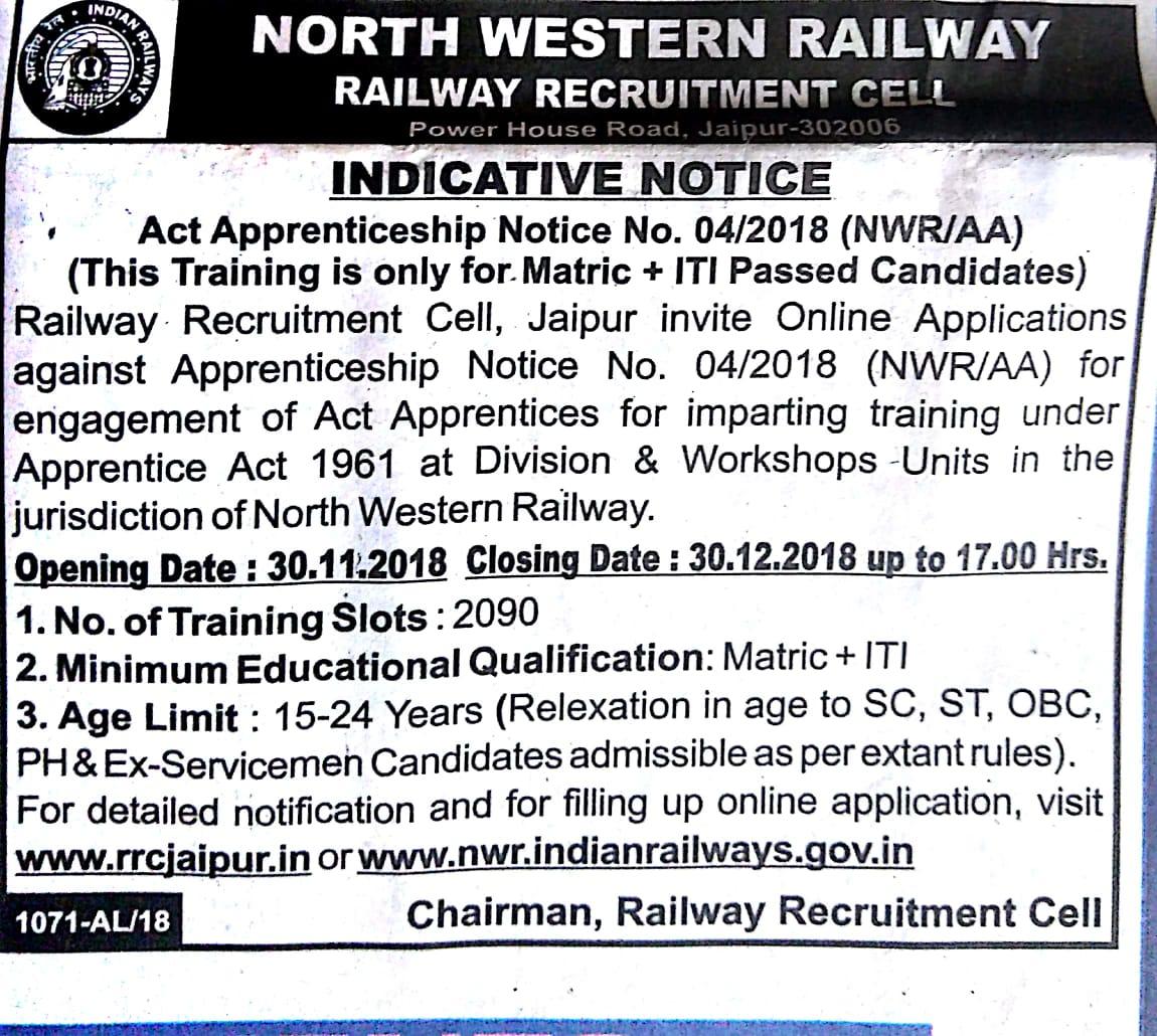Nwr North Western Railway Jaipur Act Apprentices Iti