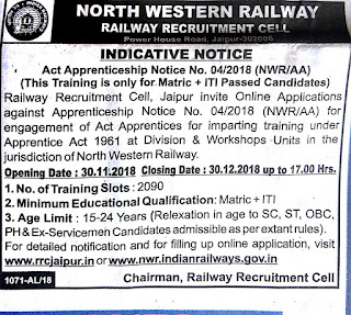 NWR North Western Railway Apprentices Recruitment 2018