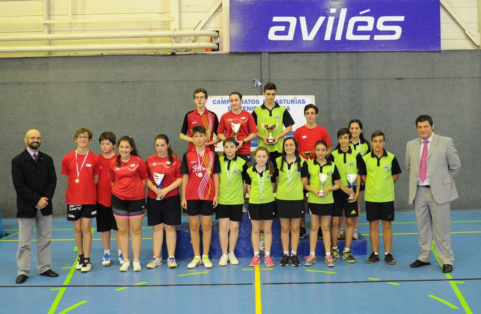 Federaci n de tenis de mesa del principado de asturias campeonato de asturias infantil - Aviles tenis de mesa ...