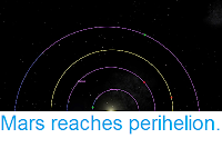 http://sciencythoughts.blogspot.co.uk/2014/12/mars-reaches-perihelion.html