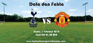 Data dan Fakta Fantasy Premier League Tottenham Hotspur vs Manchester United Fantasi Manager Indonesia
