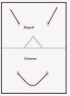Kolay V Yaka Bluz Yapımı, Resimli Açıklamalı 1