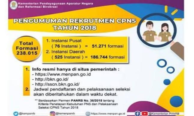 Pelamar Melalui siaran pers ini kami sampaikan bahwa penerimaan Calon Pegawai Negeri Sipil (CPNS)  Tahun Anggaran 2018 resmi dibuka. Pada Rapat Koordinasi Nasional Pengadaan CPNS oleh  Badan Kepegawaian Negara (BKN) bersama Kementerian Pendayagunaan Aparatur dan  Reformasi Birokrasi (KemenPANRB) di Hotel Bidakara Jakarta pagi ini Kamis, (6/9/2018) telah  disampaikan bahwa pendaftaran akan dibuka 19 September 2018. Total formasi yang tersedia  untuk diperebutkan oleh pelamar berjumlah 238.015 yang terdiri dari 51.271 Instansi Pusat (76  Kementerian/lembaga) dan 186.744 (525 Instansi Daerah).  Kepala BKN Bima Haria Wibisana selaku Ketua Pelaksana Seleksi Nasional CPNS  menyampaikan bahwa sistem pendaftaran dan seleksi CPNS 2018 akan dilakukan secara  terintegrasi melalui portal nasional via http://sscn.bkn.go.id dan tidak ada pendaftaran melalui  portal mandiri oleh Instansi. Selanjutnya proses seleksi akan menggunakan sistem Computer  Assisted Test (CAT BKN) baik untuk pelaksanaan Seleksi Kompetensi Dasar (SKD) dan Seleksi  Kompetensi Bidang (SKB).  Lebih rinci Kepala BKN menguraikan bahwa BKN mengantisipasi dengan jumlah peserta  seleksi yang bisa mencapai 5 hingga 6 Juta orang dan total pelamar akan melampaui total  peserta. Berdasarkan review seleksi CPNS 2017, kesulitan update data Nomor Indentitas  Kependudukan (NIK) menjadi kendala terbanyak pelamar. Perihal itu BKN berharap sistem dari  Kependudukan dan Pencatatan Sipil (Dukcapil) juga siap.  Selanjutnya untuk kesiapan lokasi tes seleksi CPNS 2018 hingga saat ini direncanakan akan  dilaksanakan di 176 titik lokasi yang terdiri dari Kantor BKN Pusat, 14 Kantor Regional BKN dan  14 Unit Pelaksana Teknis (UPT) BKN yang tersebar di seluruh wilayah Indonesia, fasilitas  mandiri dan kerjasama dengan Pemerintah Daerah. Untuk update persiapan pendaftaran CPNS  2018, tim SSCN BKN dan admin masing-masing Instansi sedang menginput seluruh formasi.   Dengan demikian web sscn.bkn.go.id akan difungsikan setelah semua K/L/D 
