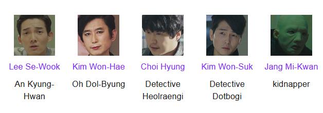 Strong Woman Do Bong Soon K-Drama Cast