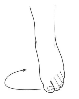 推薦8個簡單動作,改善身體機能(慢性炎症)
