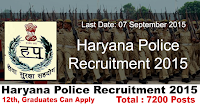 Haryana Police Recruitment 2015