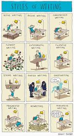 Meme de humor sobre distintos estilos de escritura