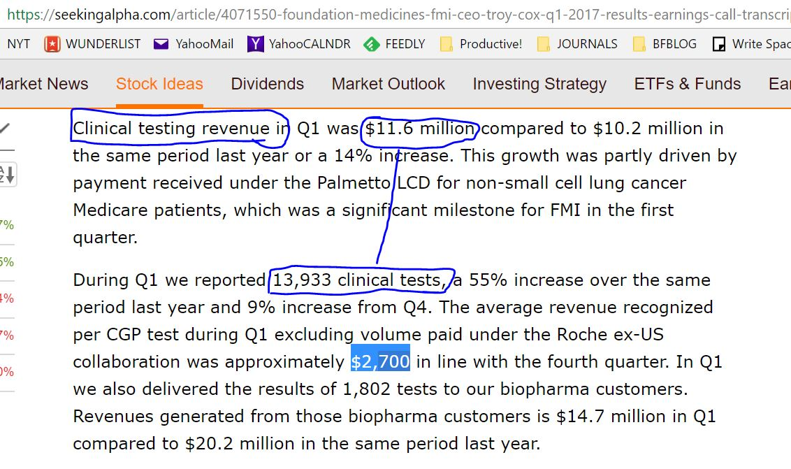 Discoveries in Health Policy: Brief Blog: FMI Releases