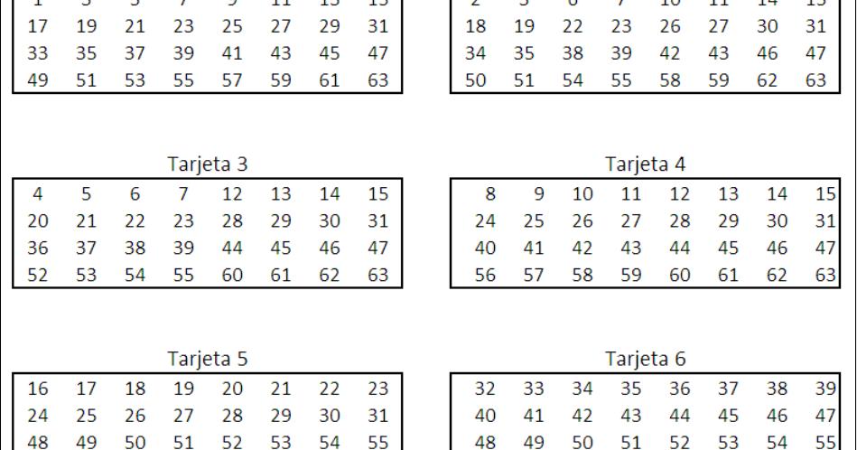 Tarjetas binarias
