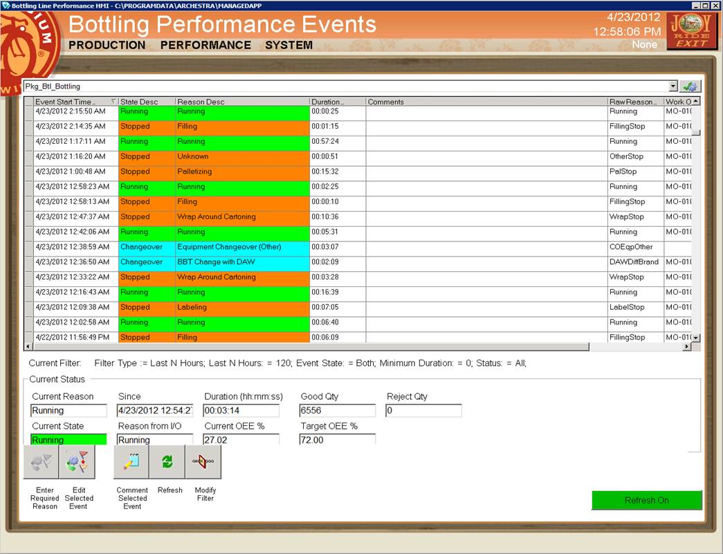Schneider Electric Software Automation Success: Customized graphics