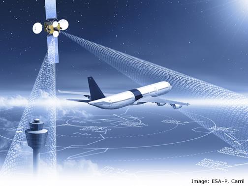 ATC Satelital Inmarsar