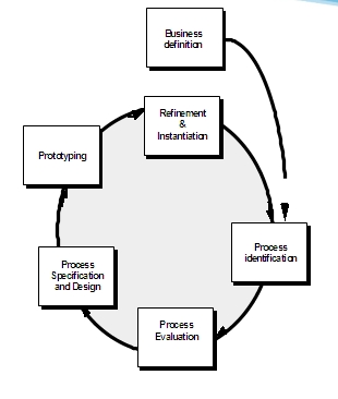 Fundamental Of Software Engineering 2011