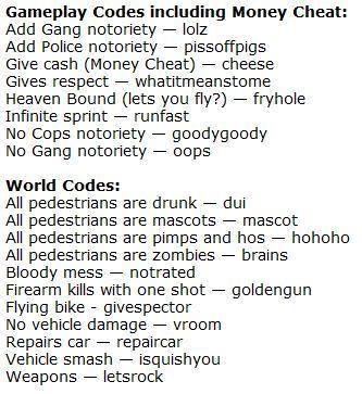 <b>Saints Row</b> 2 <b>Cheat Codes</b> Xbox 360 - polvdesign