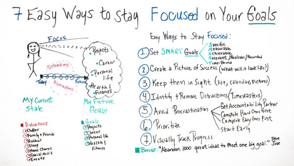 7 Easy Ways to Stay Focused on Your Goals