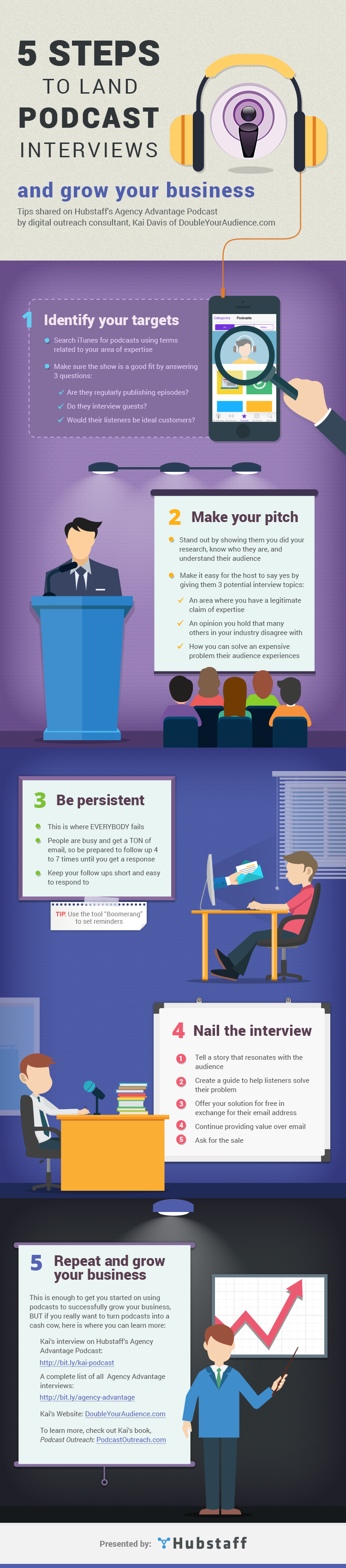5 Steps To Land Podcast Interview And Grow Your Business #Infographic
