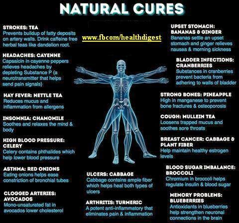 hover_share weight loss - natural cures
